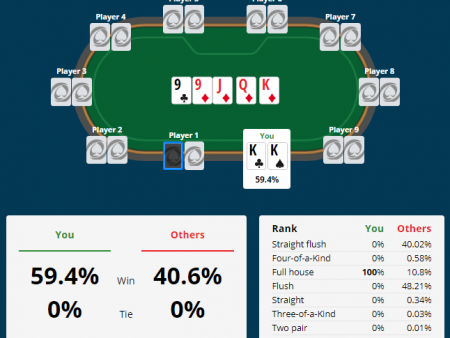 Poker Odds: How to Calculate Pot Odds