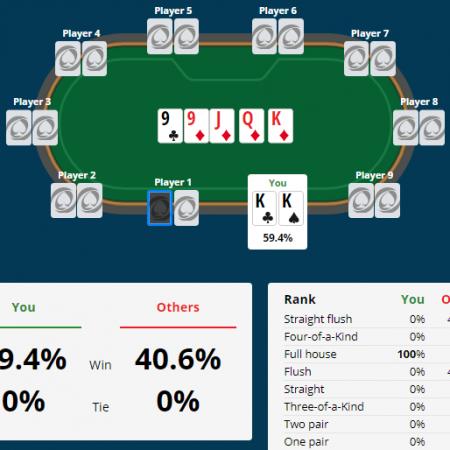 Poker Odds: Cómo calcular las probabilidades del bote